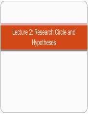 Lecture 2 Research circle and hypothesis.pdf