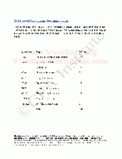 level_I_mock_exam_morning_2011