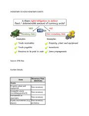 ACCA F9 Course Notes pdf - F9 Course notes Syllabus A