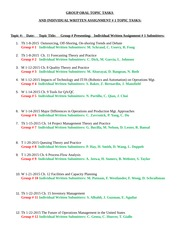 Operations Management 14 Topics and Individual Tasks Interterm 2015