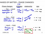 04d CHEM 1101 Phases - phase changes for notes (4)