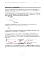 Posting_Strategies_for_Mathematics_Courses[1]