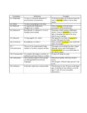 examples of word list.docx
