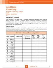 labpaq colligative 47 stoichiometry of precipitation reactions 48 acid-base reactions (neutralization reactions)  colligative properties of electrolyte solutions.