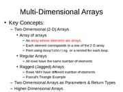 5.5 MultiDimensionalArrays