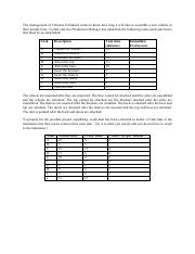 Project Management Assignment - Data.pdf