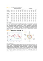 report_march_2011 (finance, markets, business) 16