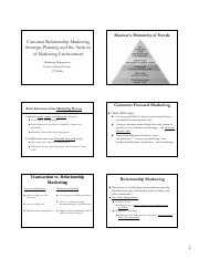 2 CRM Strategic Planning and Marketing Environment.pdf