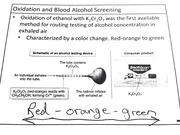 Oxidation & Blood Alcohol Screening