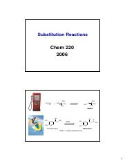Substitution reactions.pdf