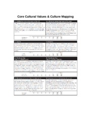 Core Cultural Values_table (1)