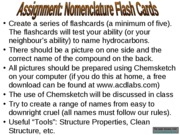 chemsketch-flash-cards