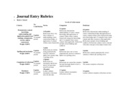 HUMA118_Journal_Entry_Rubric_Click_HERE(1)
