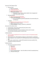 Adrenal disorders.docx