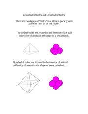 Tetrahedral holes and Octahedral holes - Notes