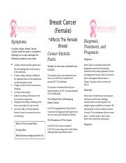 Breast Cancer Project.docx