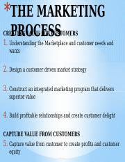 T2.1 THE MARKETING PROCESS.pptx