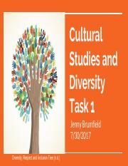 Task1_ Personal Reflection on Diversity.pdf
