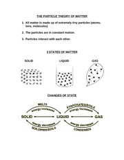 1-PARTICLE-THEORY-OF-MATTER3