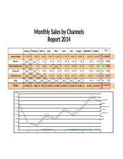 Monthly-All-Channel-SalesReport