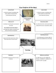 Module 1 Lesson 3 Practice Activity Graphic Organizer Am Hist Four Empires of the West (6) (1).doc