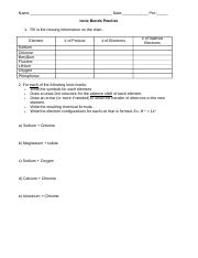 ionic and covalent bond practice - Name Date Per Ionic Bonds ...