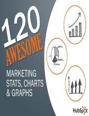 120-marketing-stats-charts-and-graphs-130519164728-phpapp02.pdf