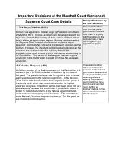 Freedom of Sch  A Lesson on Understanding the Protections and also 19 Best Landmark Supreme Court Cases images   Landmark supreme court additionally Judicial System Lesson Plans   Worksheets   Lesson Pla further Current Federal Indian Law and Its Precedents besides Quiz   Worksheet   Supreme Court Decisions on Consutional in addition Supreme Court Case   Worksheet   1 Marburyv Madison 1803 together with Checks and Balances Worksheet also worksheet  Important Supreme Court Decisions Worksheet  Carlos Lomas additionally Marbury v  Madison  1803    Bill of Rights Insute additionally Supreme Court In Our Lives Key Cases additionally Landmark Supreme Court Cases   ppt video online download together with United States Supreme Court  Justice Stephen Breyer together with Freedom of Sch  A Lesson on Understanding the Protections and furthermore Landmark SCOTUS Cases Worksheet additionally  further Civil Rights Court Cases   Worksheet   Education. on important supreme court decisions worksheet