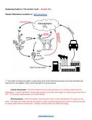 AnalyzingGraphicsCarbonCycleKey.pdf - Analyzing Graphics ...