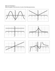 m124 ws5graphderiv math 124 worksheet 5 sketch the graph of the derivative of each of the. Black Bedroom Furniture Sets. Home Design Ideas