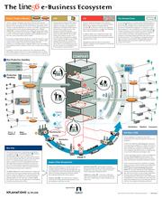 16 Business Ecosystem Poster