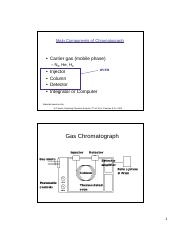 Gas_Chromatography.pdf
