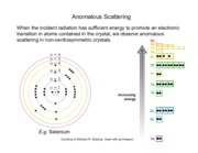anomalous scattering notes