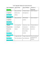Eco-Ch.9 Markets for Goods and Services.docx