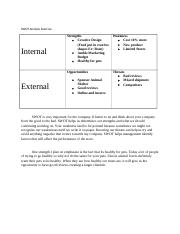 SWOT Analysis Exercise MKT.docx