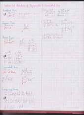 Chapter 3.1 Derivatives of Polynomials and Exponential Functions