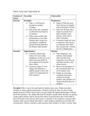 swot analysis on john hopkins hospital Swot analysis on the theme ict for health short description ict for health swot analysis for the see area johns hopkins oncology center.
