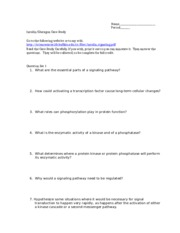 2014Cell Signalling Case study Questions