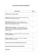 Task2_Course_Project_Grading_Rubric.docx