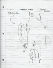 Class Notes on decision tree