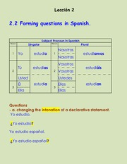 2.2 Forming questions in Spanish