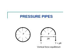 Application 1 Pressure pipes