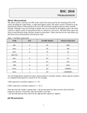 Measurements Lab Background Material_Fall 2015