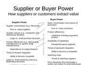 Supplier or Buyer Power 91211