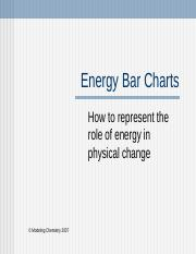Energy Bar chart presentation