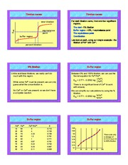 14_REDOX_titrations-page3