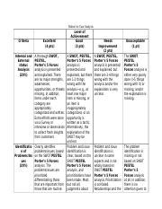 STRAT Rubric for Midterm Case Analysis.doc