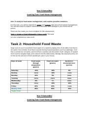 food waste 1.docx