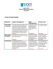 Ethical argument rubric Against the Grain