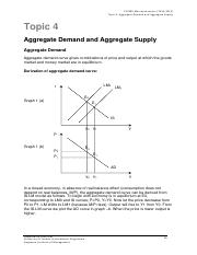 Topic_4_Aggregate_Demand_and_Aggregate_Sup.pdf